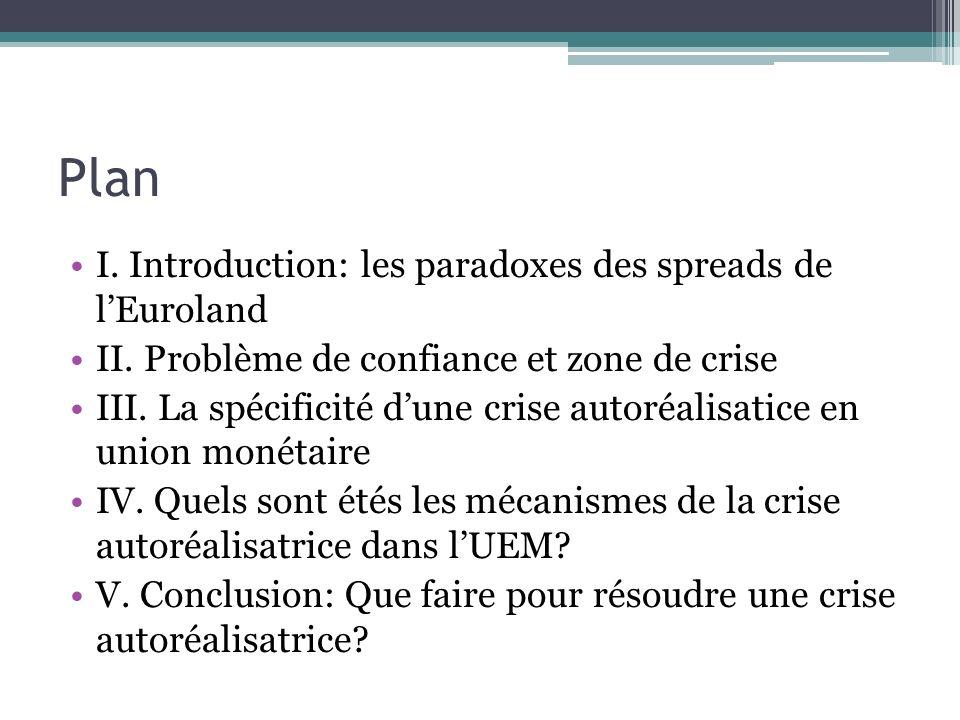 Plan I. Introduction: les paradoxes des spreads de lEuroland II. Problème de confiance et zone de crise III. La spécificité dune crise autoréalisatice