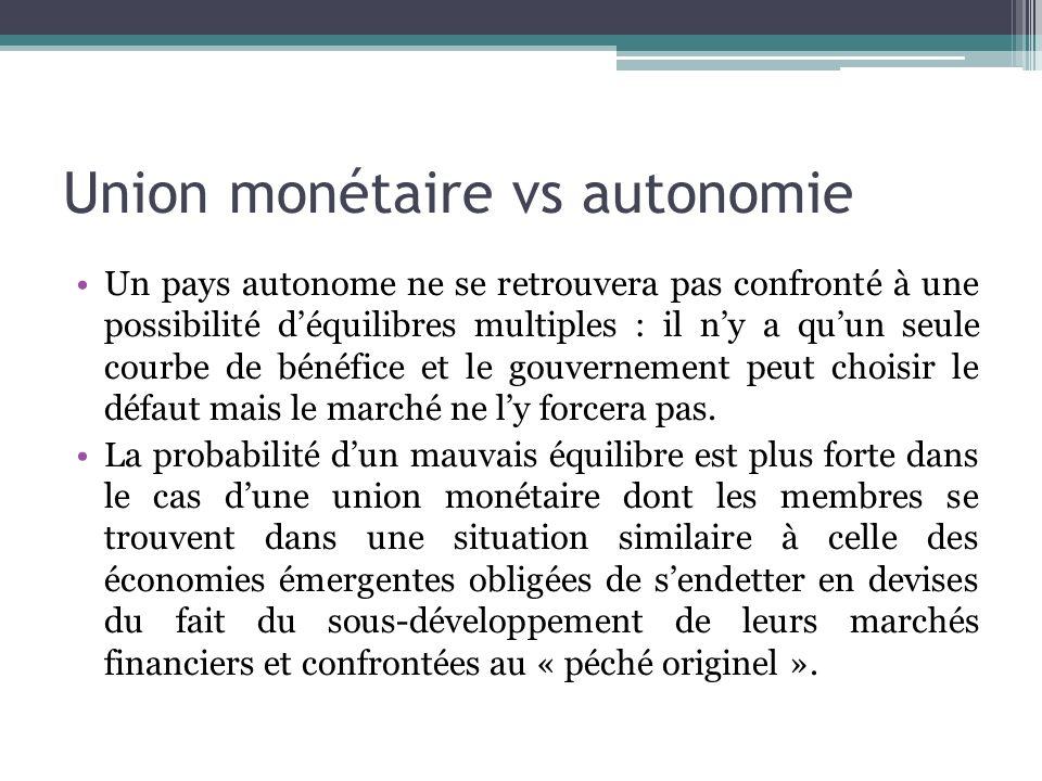 Union monétaire vs autonomie Un pays autonome ne se retrouvera pas confronté à une possibilité déquilibres multiples : il ny a quun seule courbe de bé