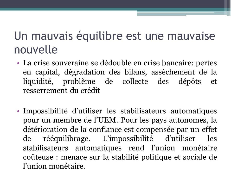 Un mauvais équilibre est une mauvaise nouvelle La crise souveraine se dédouble en crise bancaire: pertes en capital, dégradation des bilans, assècheme