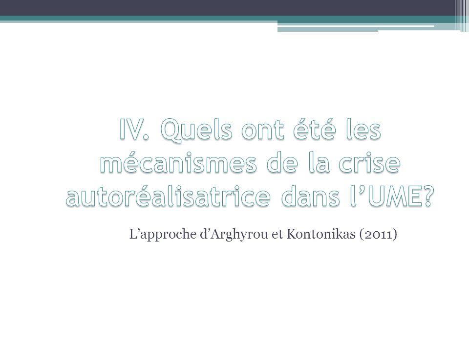 Lapproche dArghyrou et Kontonikas (2011)