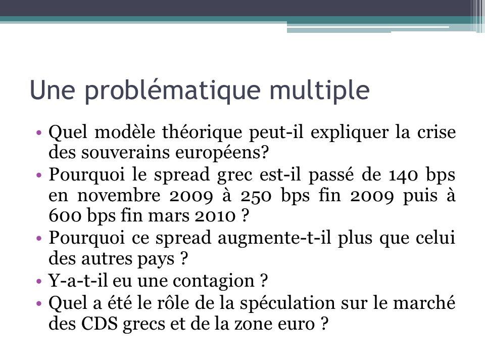 Une problématique multiple Quel modèle théorique peut-il expliquer la crise des souverains européens? Pourquoi le spread grec est-il passé de 140 bps