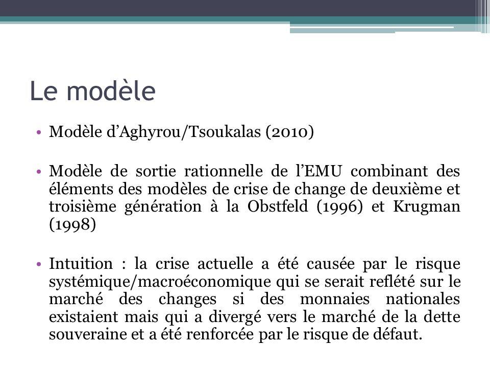 Le modèle Modèle dAghyrou/Tsoukalas (2010) Modèle de sortie rationnelle de lEMU combinant des éléments des modèles de crise de change de deuxième et t
