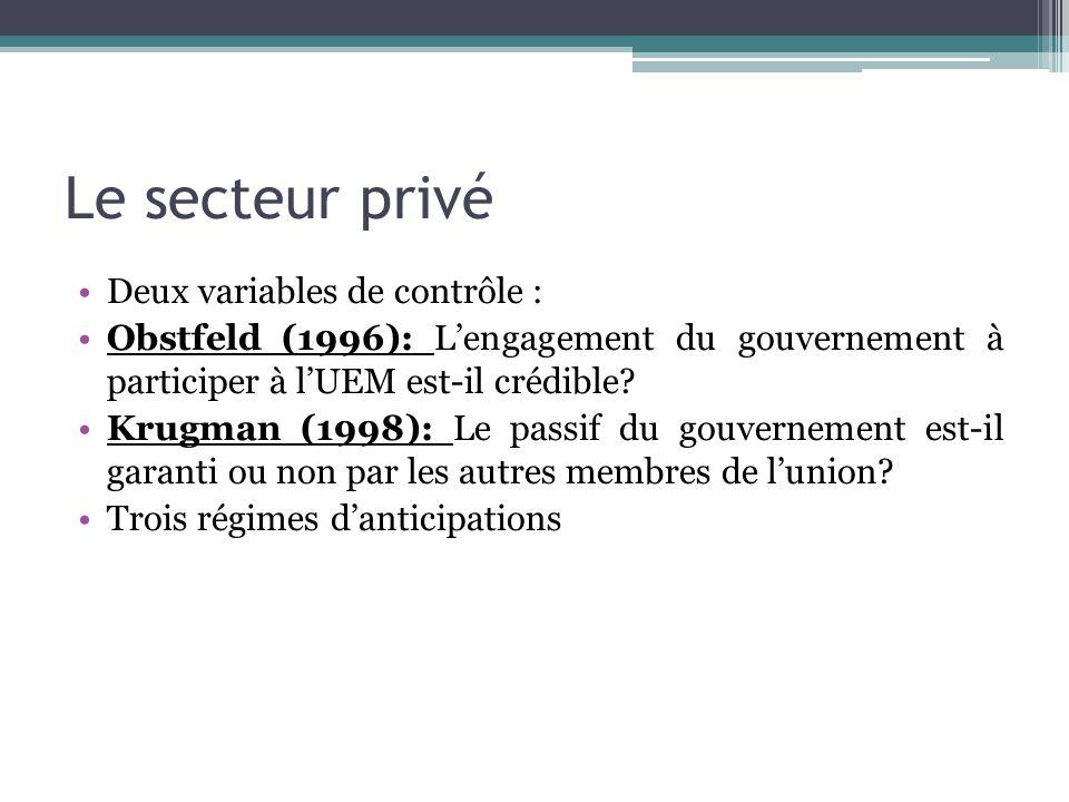 Le secteur privé Deux variables de contrôle : Obstfeld (1996): Lengagement du gouvernement à participer à lUEM est-il crédible? Krugman (1998): Le pas