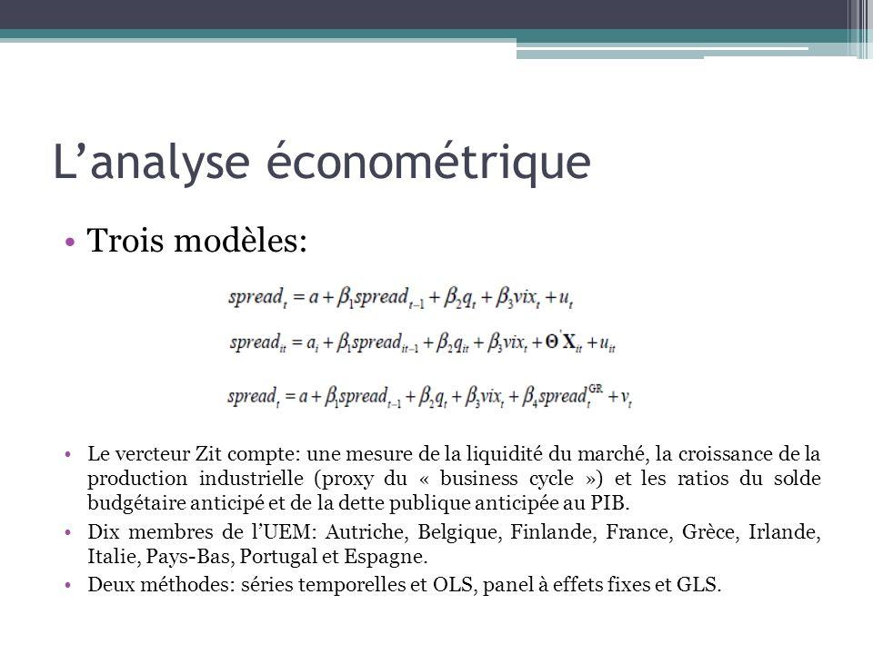 Lanalyse économétrique Trois modèles: Le vercteur Zit compte: une mesure de la liquidité du marché, la croissance de la production industrielle (proxy