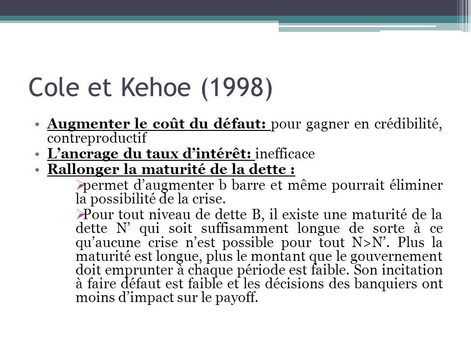 Cole et Kehoe (1998) Augmenter le coût du défaut: pour gagner en crédibilité, contreproductif Lancrage du taux dintérêt: inefficace Rallonger la matur