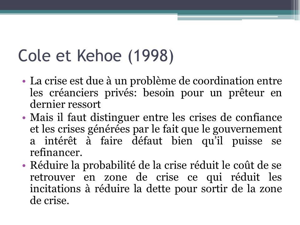Cole et Kehoe (1998) La crise est due à un problème de coordination entre les créanciers privés: besoin pour un prêteur en dernier ressort Mais il fau