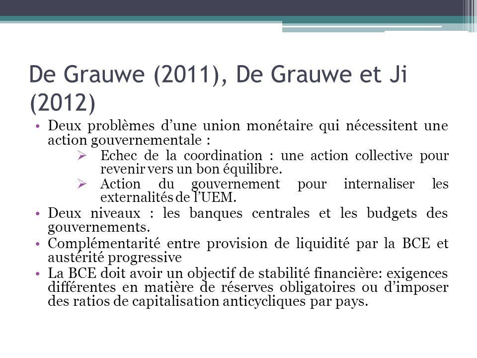 De Grauwe (2011), De Grauwe et Ji (2012) Deux problèmes dune union monétaire qui nécessitent une action gouvernementale : Echec de la coordination : u