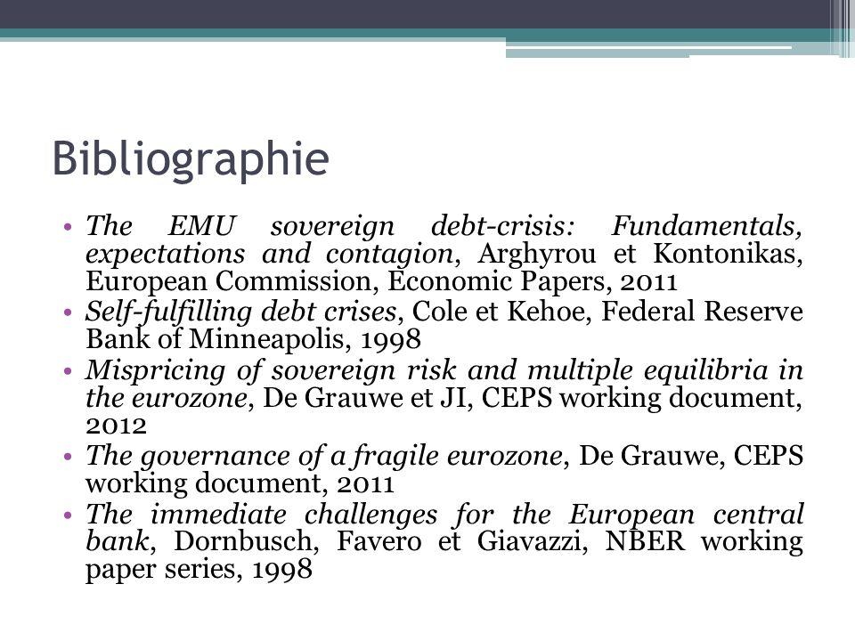 Bibliographie The EMU sovereign debt-crisis: Fundamentals, expectations and contagion, Arghyrou et Kontonikas, European Commission, Economic Papers, 2