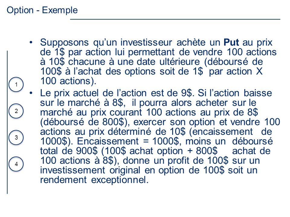 3 4 1 2 Supposons quun investisseur achète un Put au prix de 1$ par action lui permettant de vendre 100 actions à 10$ chacune à une date ultérieure (d