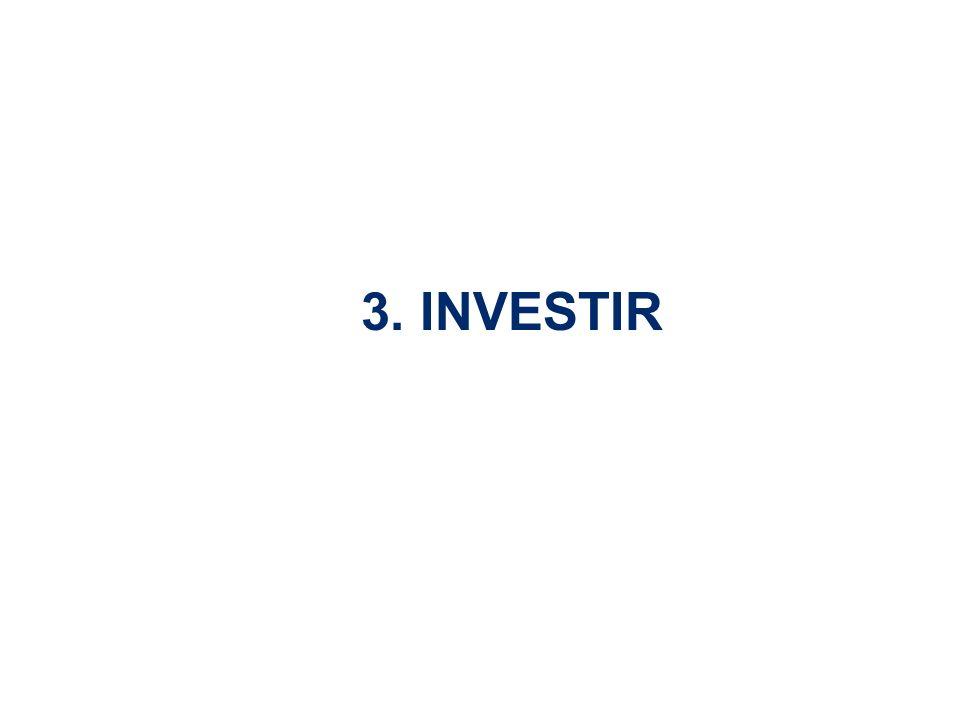 3. INVESTIR