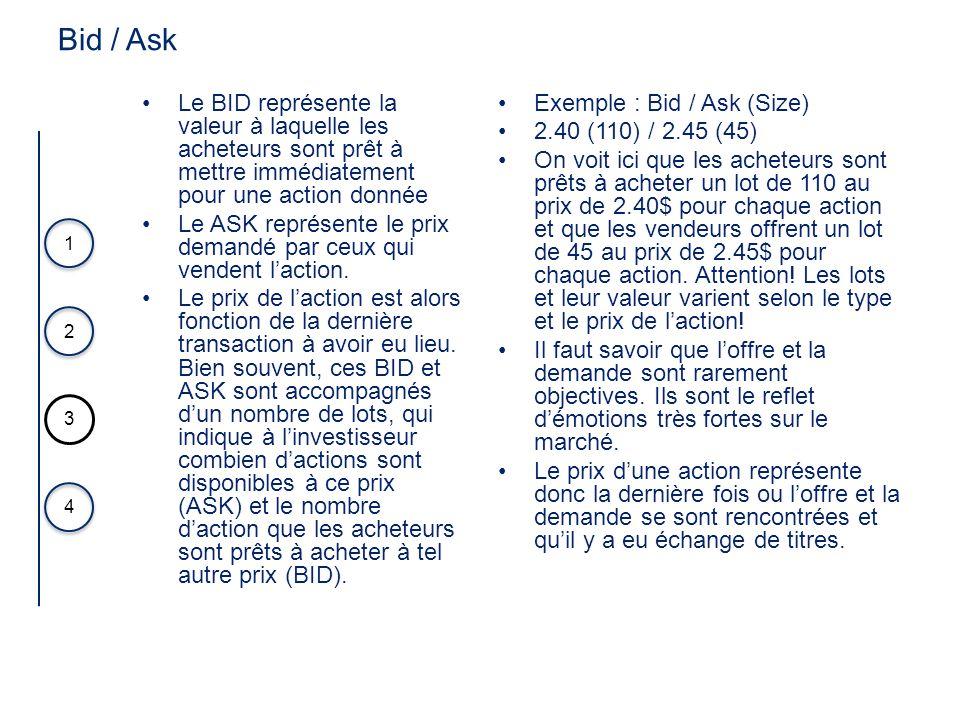 Bid / Ask Le BID représente la valeur à laquelle les acheteurs sont prêt à mettre immédiatement pour une action donnée Le ASK représente le prix deman