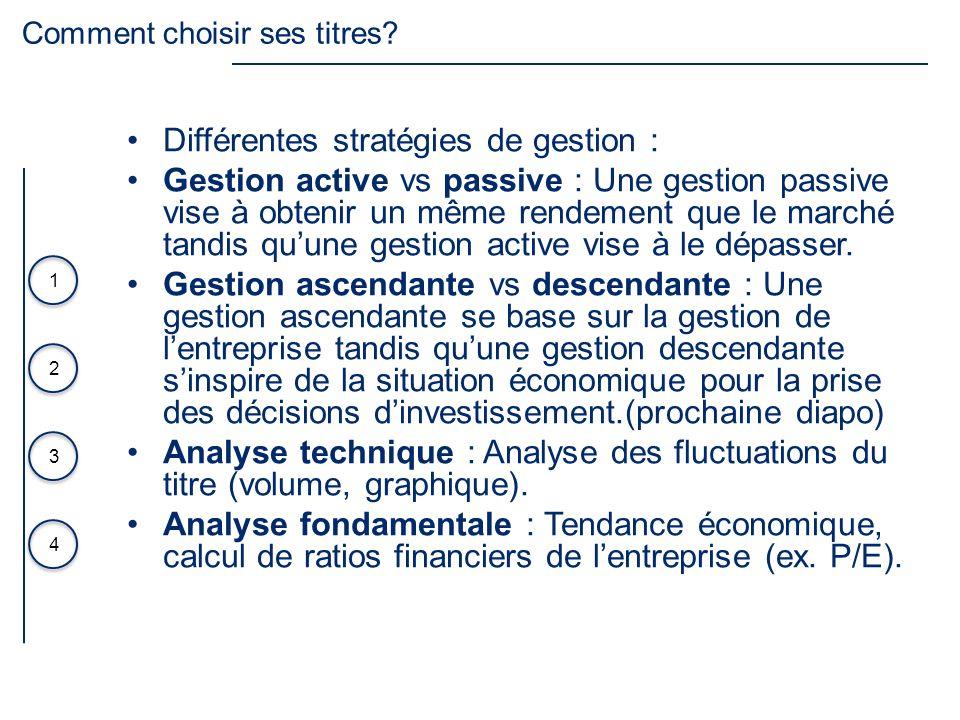 3 4 1 2 Différentes stratégies de gestion : Gestion active vs passive : Une gestion passive vise à obtenir un même rendement que le marché tandis quun
