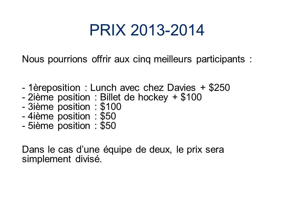 PRIX 2013-2014 Nous pourrions offrir aux cinq meilleurs participants : - 1èreposition : Lunch avec chez Davies + $250 - 2ième position : Billet de hoc