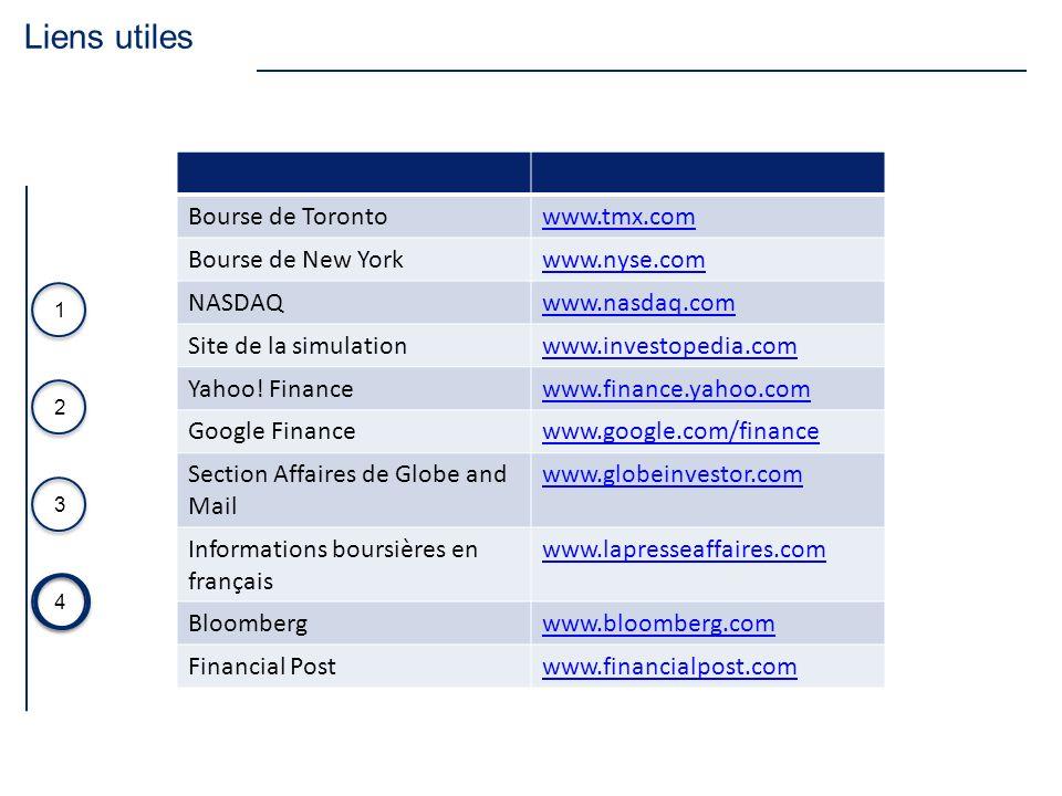 3 4 1 2 Liens utiles Bourse de Torontowww.tmx.com Bourse de New Yorkwww.nyse.com NASDAQwww.nasdaq.com Site de la simulationwww.investopedia.com Yahoo!