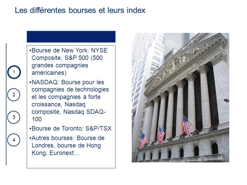 Les différentes bourses et leurs index Bourse de New York: NYSE Composite, S&P 500 (500 grandes compagnies américaines) NASDAQ: Bourse pour les compag