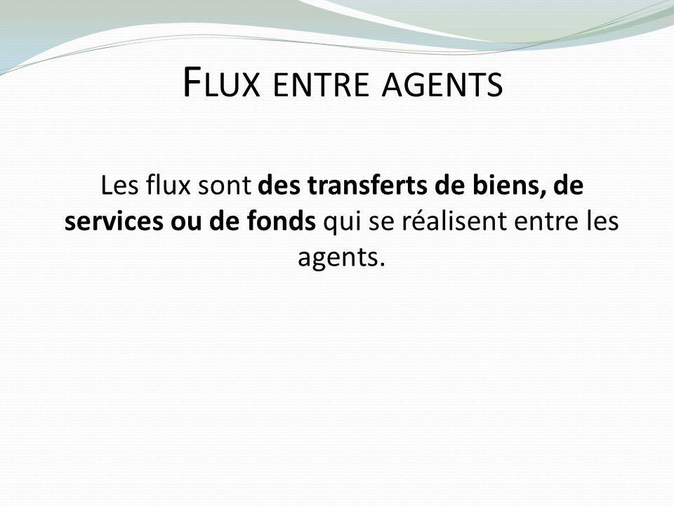 F LUX ENTRE AGENTS Les flux sont des transferts de biens, de services ou de fonds qui se réalisent entre les agents.