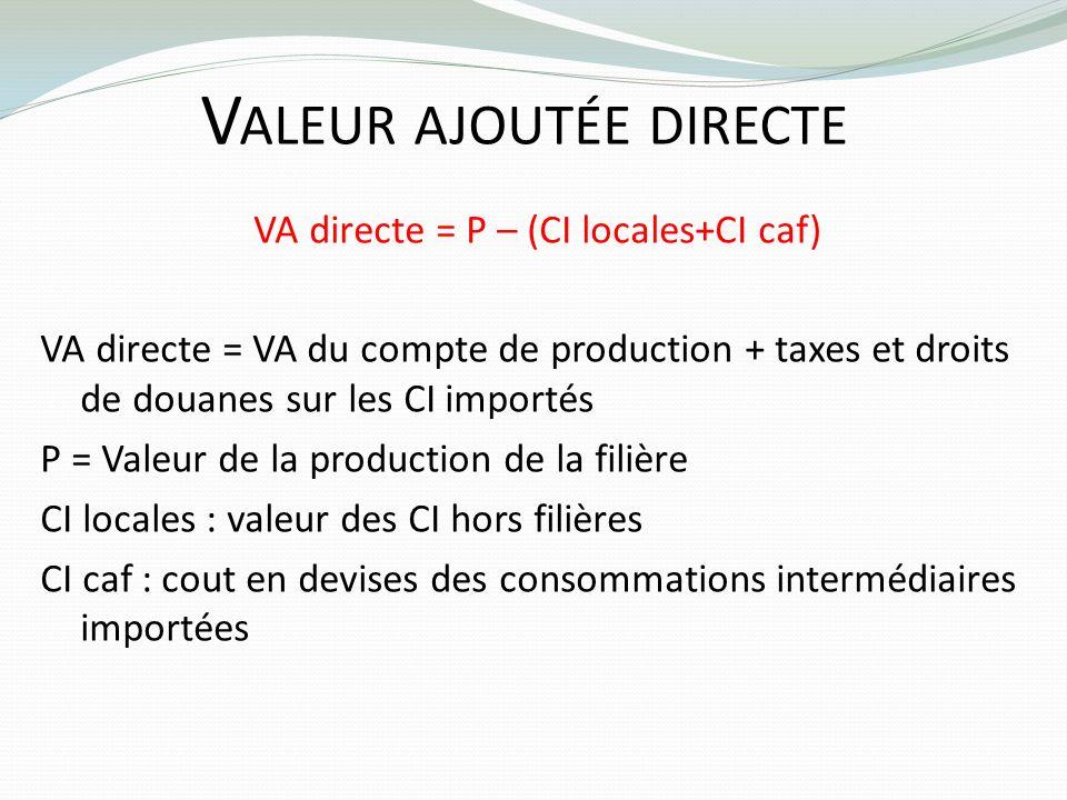 V ALEUR AJOUTÉE DIRECTE VA directe = P – (CI locales+CI caf) VA directe = VA du compte de production + taxes et droits de douanes sur les CI importés