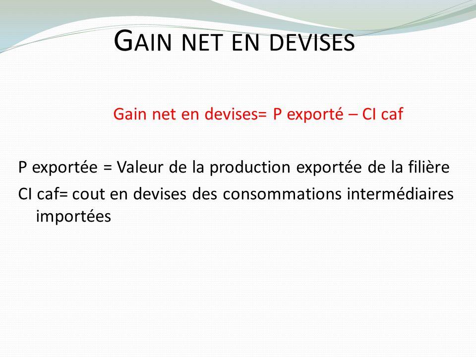 G AIN NET EN DEVISES Gain net en devises= P exporté – CI caf P exportée = Valeur de la production exportée de la filière CI caf= cout en devises des c
