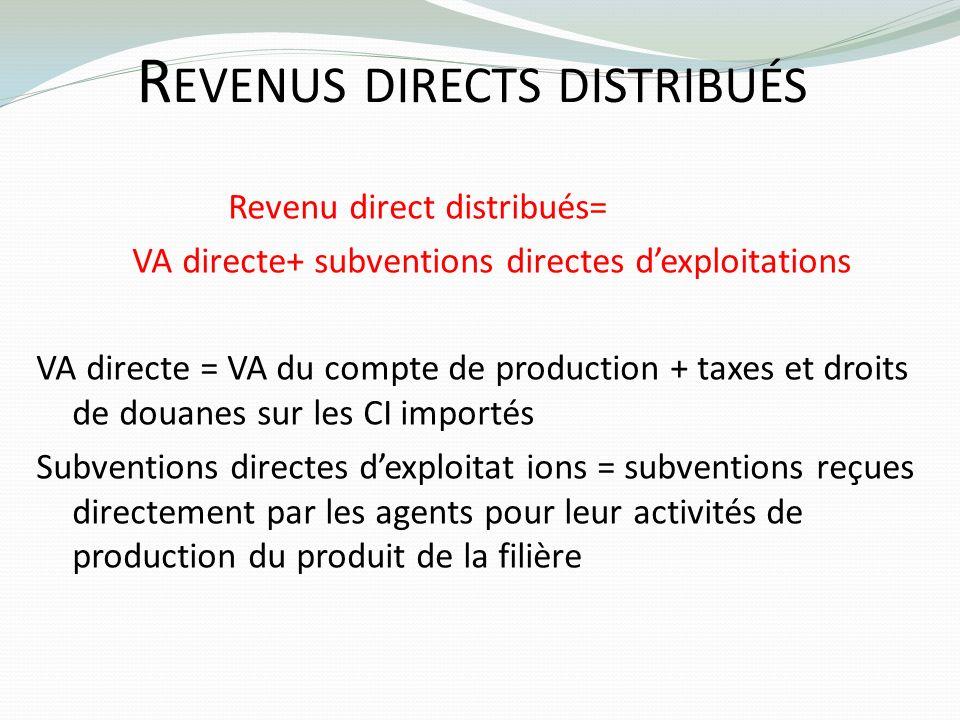 R EVENUS DIRECTS DISTRIBUÉS Revenu direct distribués= VA directe+ subventions directes dexploitations VA directe = VA du compte de production + taxes