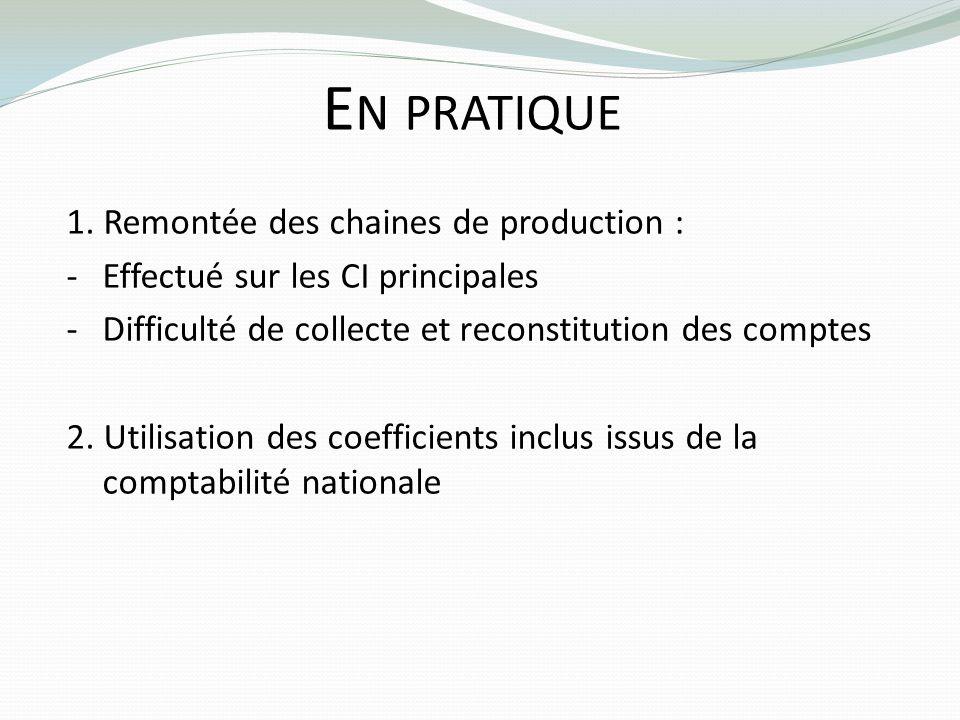 E N PRATIQUE 1. Remontée des chaines de production : -Effectué sur les CI principales -Difficulté de collecte et reconstitution des comptes 2. Utilisa