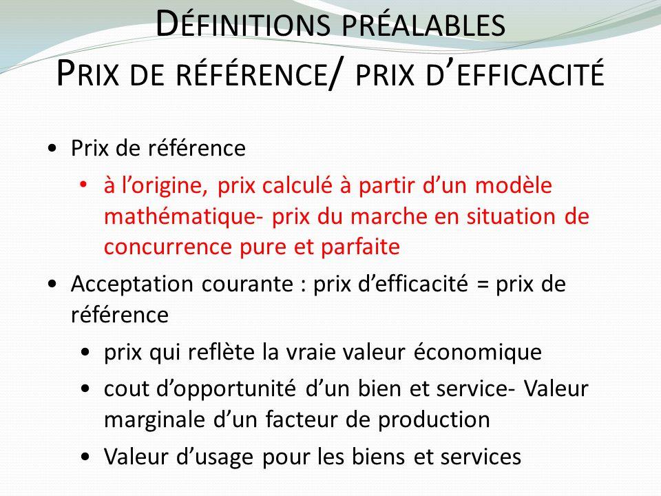 D ÉFINITIONS PRÉALABLES P RIX DE RÉFÉRENCE / PRIX D EFFICACITÉ Prix de référence à lorigine, prix calculé à partir dun modèle mathématique- prix du ma