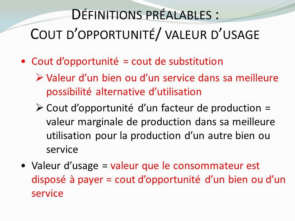 D ÉFINITIONS PRÉALABLES : C OUT D OPPORTUNITÉ / VALEUR D USAGE Cout dopportunité = cout de substitution Valeur dun bien ou dun service dans sa meilleu