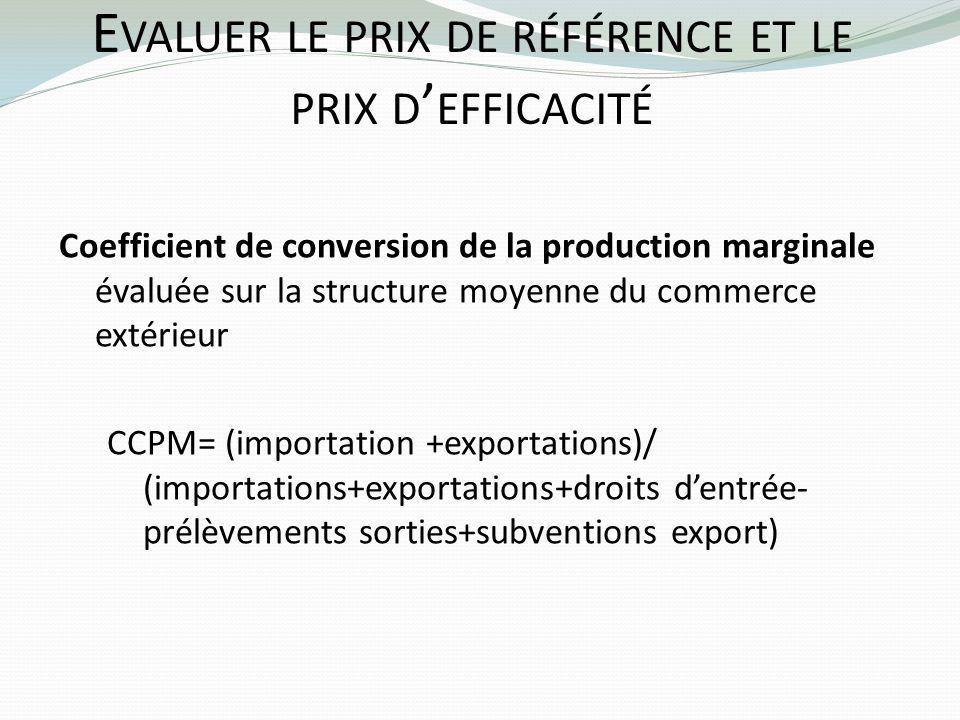 E VALUER LE PRIX DE RÉFÉRENCE ET LE PRIX D EFFICACITÉ Coefficient de conversion de la production marginale évaluée sur la structure moyenne du commerc