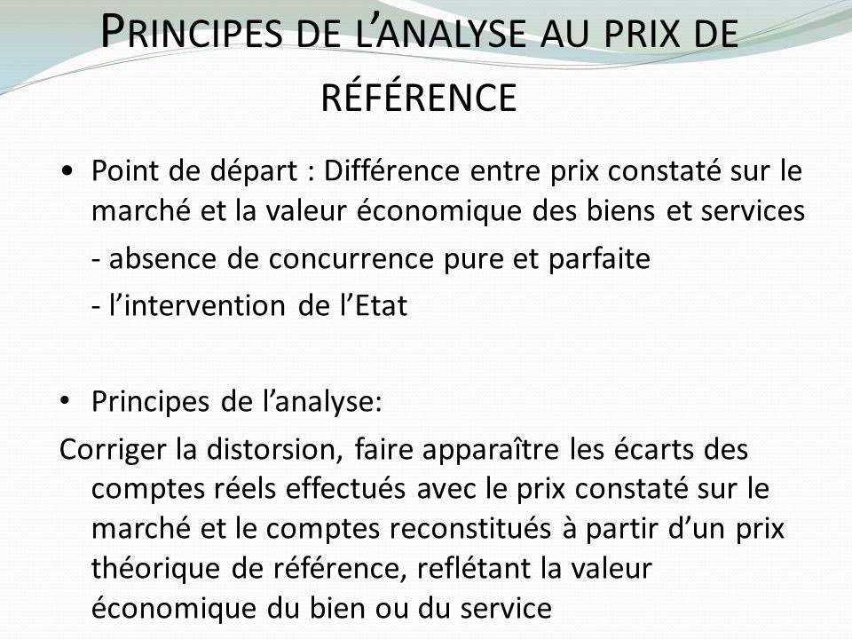 P RINCIPES DE L ANALYSE AU PRIX DE RÉFÉRENCE Point de départ : Différence entre prix constaté sur le marché et la valeur économique des biens et servi