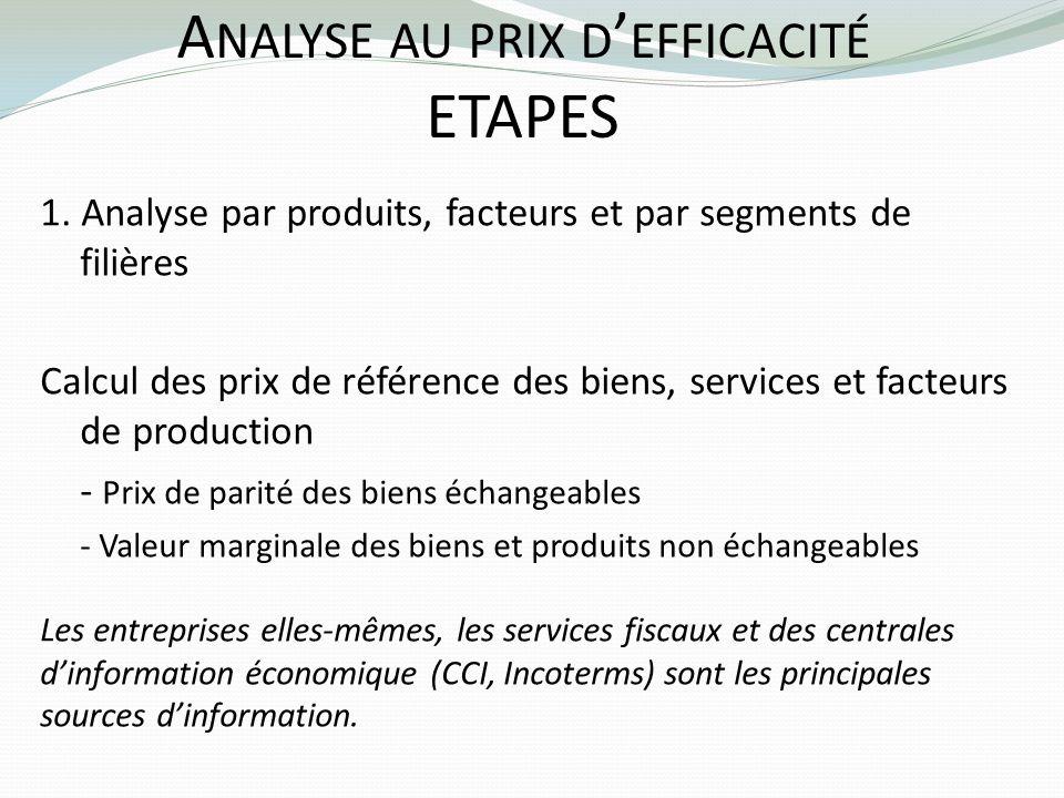 A NALYSE AU PRIX D EFFICACITÉ ETAPES 1. Analyse par produits, facteurs et par segments de filières Calcul des prix de référence des biens, services et