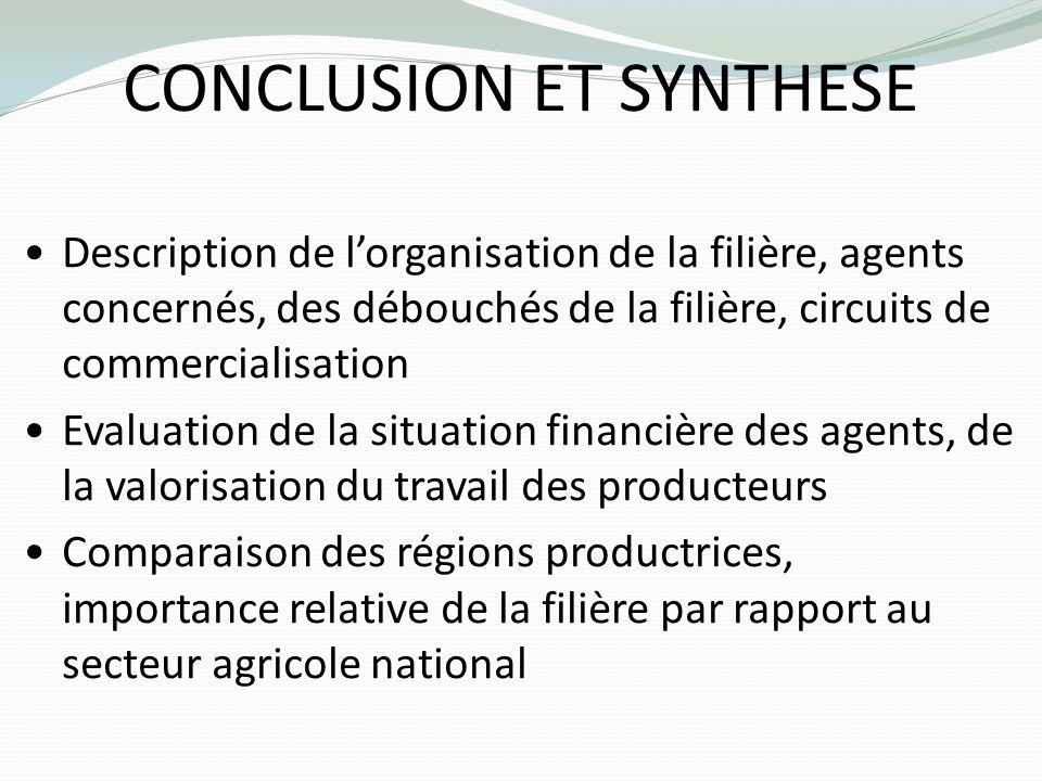 CONCLUSION ET SYNTHESE Description de lorganisation de la filière, agents concernés, des débouchés de la filière, circuits de commercialisation Evalua