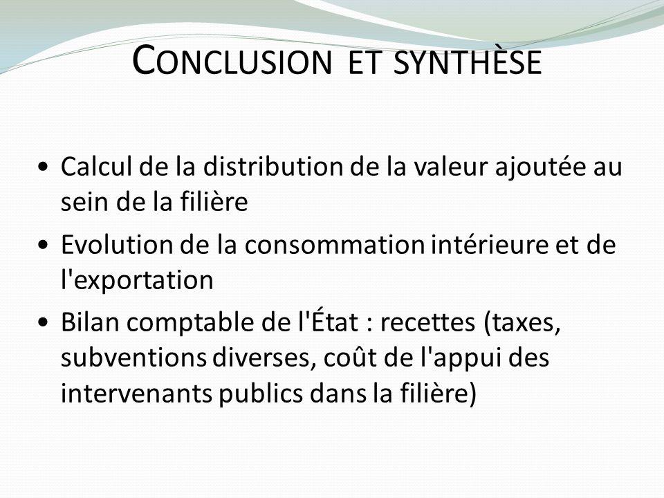 C ONCLUSION ET SYNTHÈSE Calcul de la distribution de la valeur ajoutée au sein de la filière Evolution de la consommation intérieure et de l'exportati