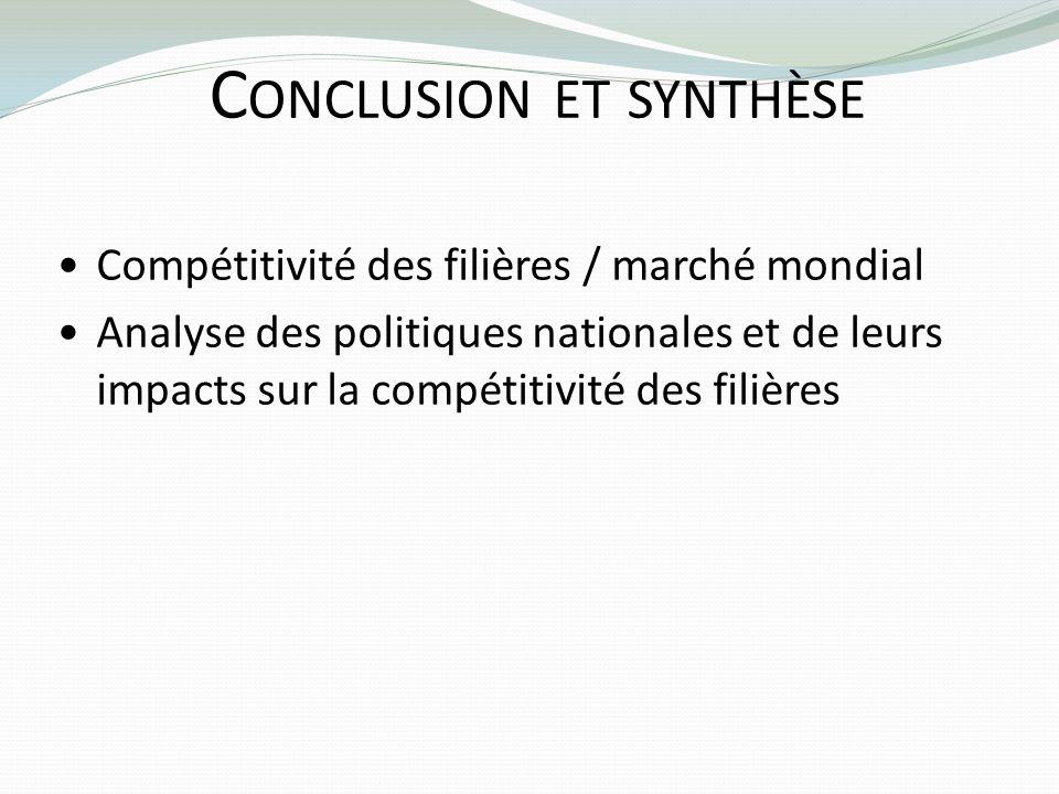 C ONCLUSION ET SYNTHÈSE Compétitivité des filières / marché mondial Analyse des politiques nationales et de leurs impacts sur la compétitivité des fil