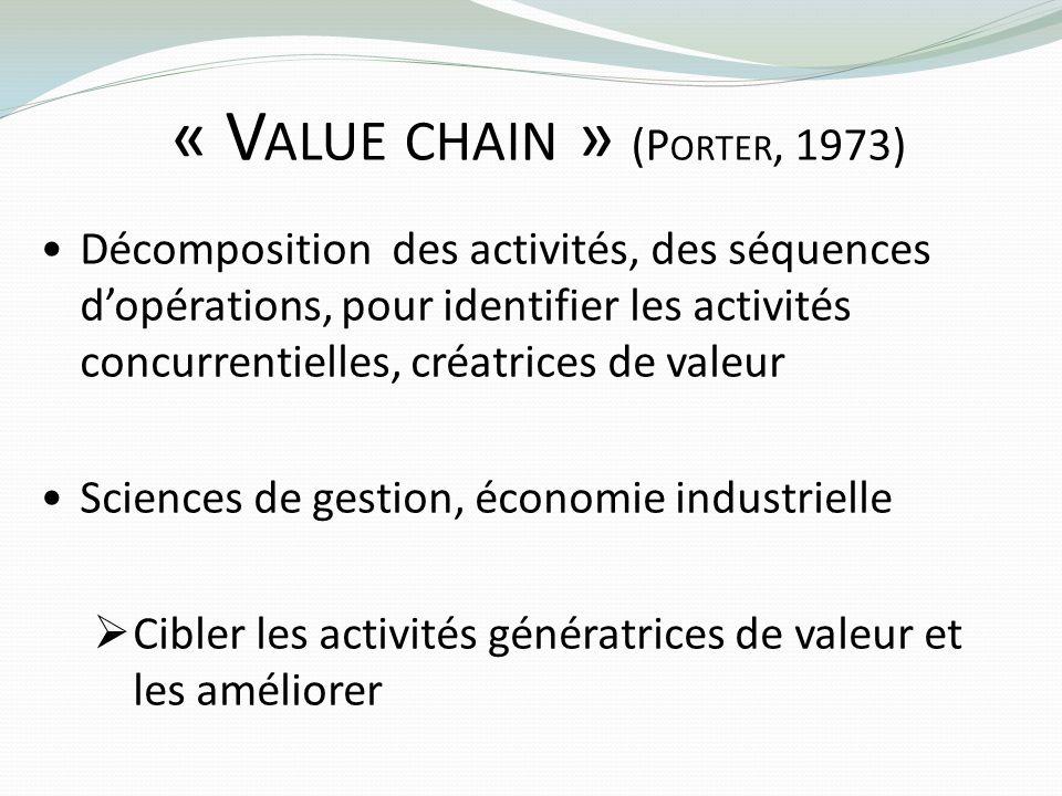 « V ALUE CHAIN » (P ORTER, 1973) Décomposition des activités, des séquences dopérations, pour identifier les activités concurrentielles, créatrices de