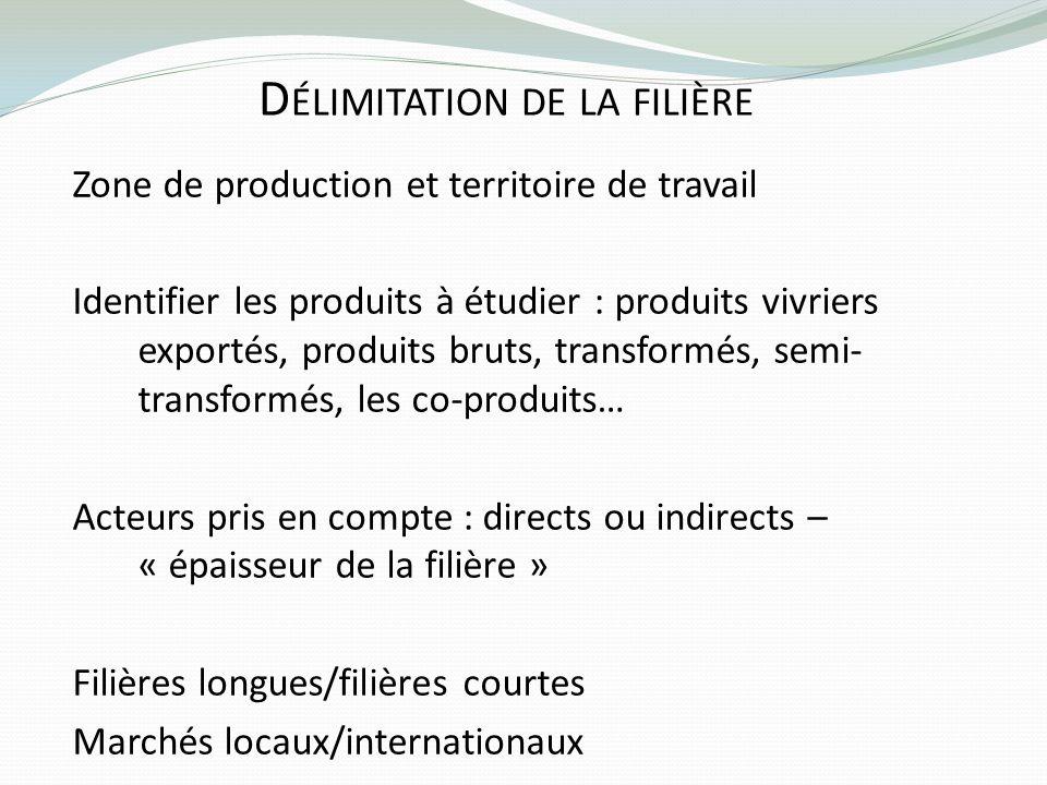 D ÉLIMITATION DE LA FILIÈRE Zone de production et territoire de travail Identifier les produits à étudier : produits vivriers exportés, produits bruts