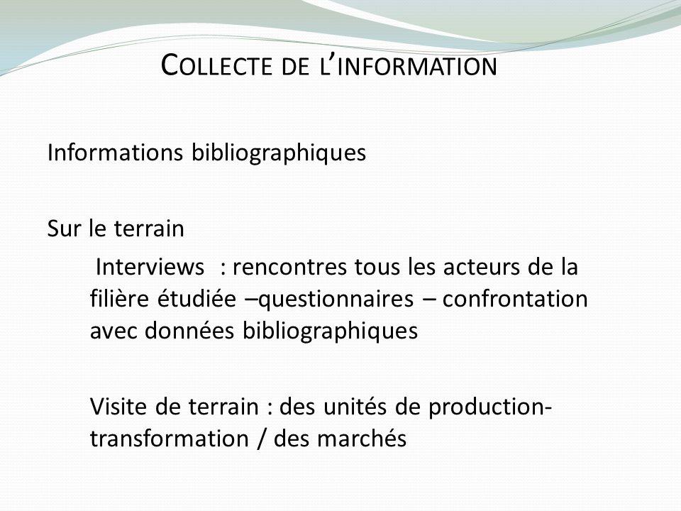 C OLLECTE DE L INFORMATION Informations bibliographiques Sur le terrain Interviews : rencontres tous les acteurs de la filière étudiée –questionnaires