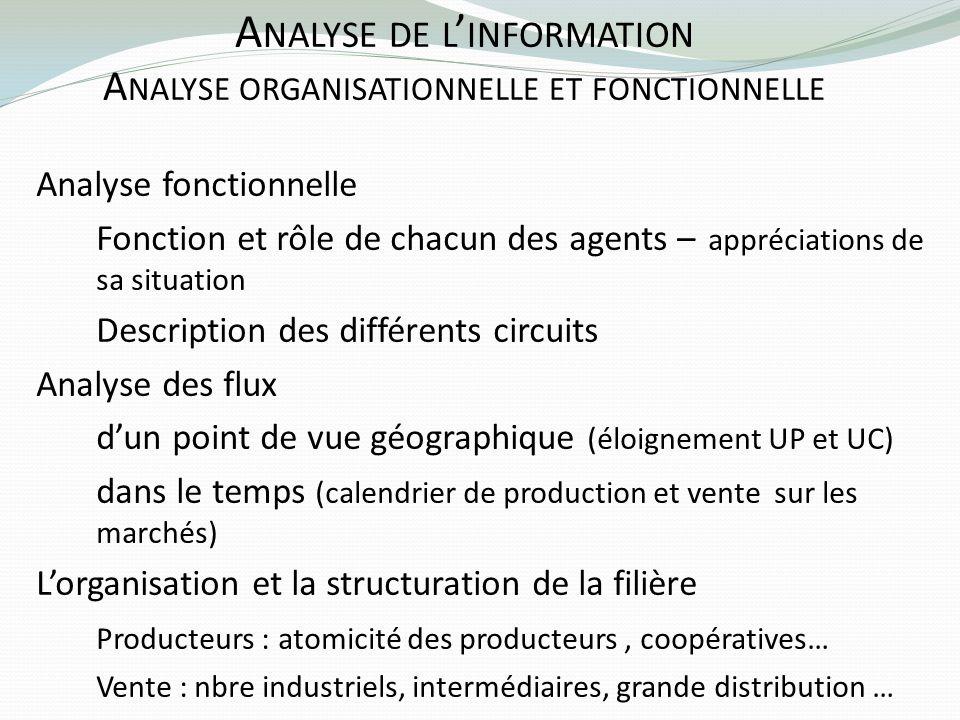 A NALYSE DE L INFORMATION A NALYSE ORGANISATIONNELLE ET FONCTIONNELLE Analyse fonctionnelle Fonction et rôle de chacun des agents – appréciations de s
