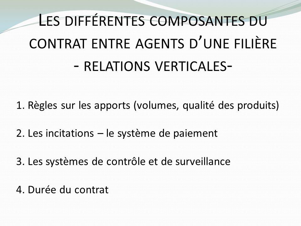 L ES DIFFÉRENTES COMPOSANTES DU CONTRAT ENTRE AGENTS D UNE FILIÈRE - RELATIONS VERTICALES - 1. Règles sur les apports (volumes, qualité des produits)