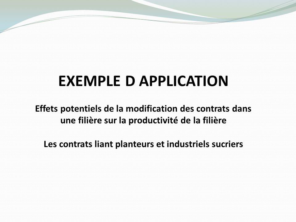 EXEMPLE D APPLICATION Effets potentiels de la modification des contrats dans une filière sur la productivité de la filière Les contrats liant planteur