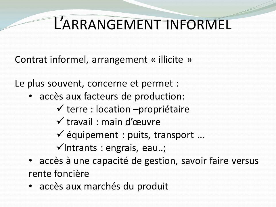 L ARRANGEMENT INFORMEL Contrat informel, arrangement « illicite » Le plus souvent, concerne et permet : accès aux facteurs de production: terre : loca