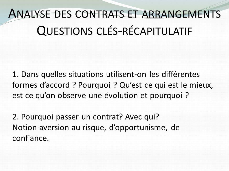 A NALYSE DES CONTRATS ET ARRANGEMENTS Q UESTIONS CLÉS - RÉCAPITULATIF 1. Dans quelles situations utilisent-on les différentes formes daccord ? Pourquo
