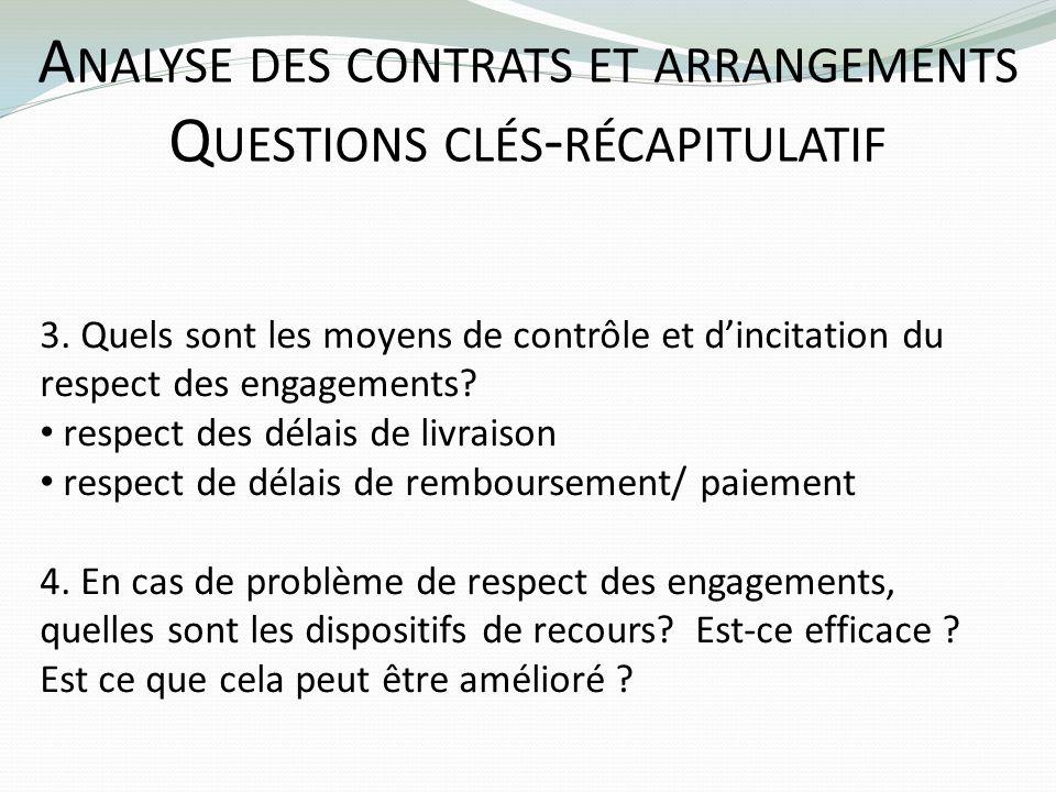 A NALYSE DES CONTRATS ET ARRANGEMENTS Q UESTIONS CLÉS - RÉCAPITULATIF 3. Quels sont les moyens de contrôle et dincitation du respect des engagements?