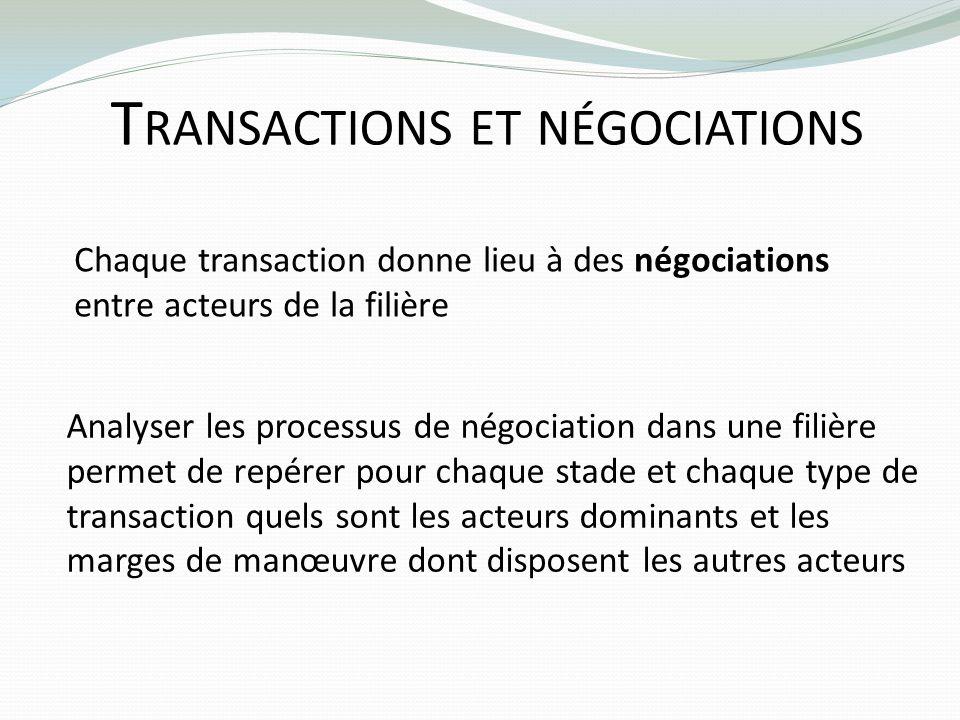 T RANSACTIONS ET NÉGOCIATIONS Chaque transaction donne lieu à des négociations entre acteurs de la filière Analyser les processus de négociation dans