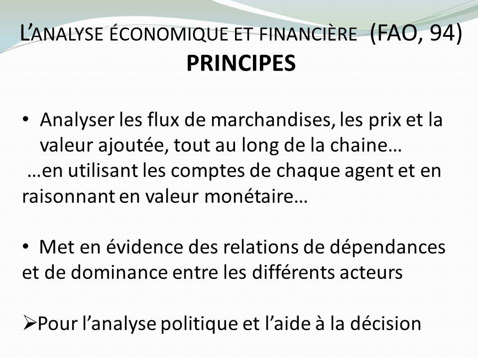 L ANALYSE ÉCONOMIQUE ET FINANCIÈRE (FAO, 94) PRINCIPES Analyser les flux de marchandises, les prix et la valeur ajoutée, tout au long de la chaine… …e