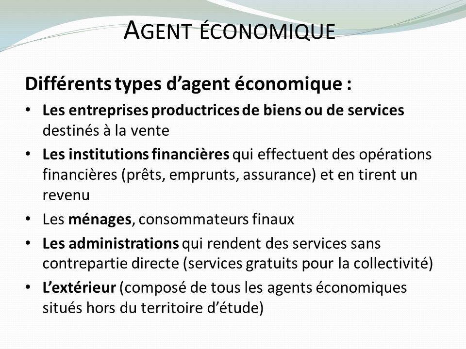 A GENT ÉCONOMIQUE Différents types dagent économique : Les entreprises productrices de biens ou de services destinés à la vente Les institutions finan