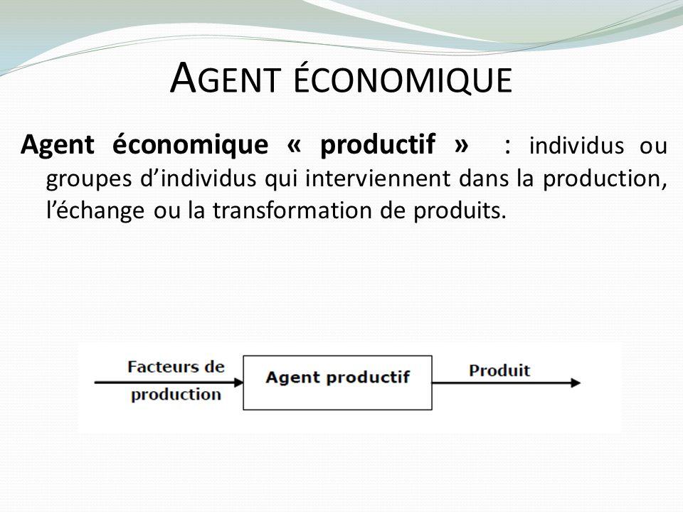 A GENT ÉCONOMIQUE Agent économique « productif » : individus ou groupes dindividus qui interviennent dans la production, léchange ou la transformation