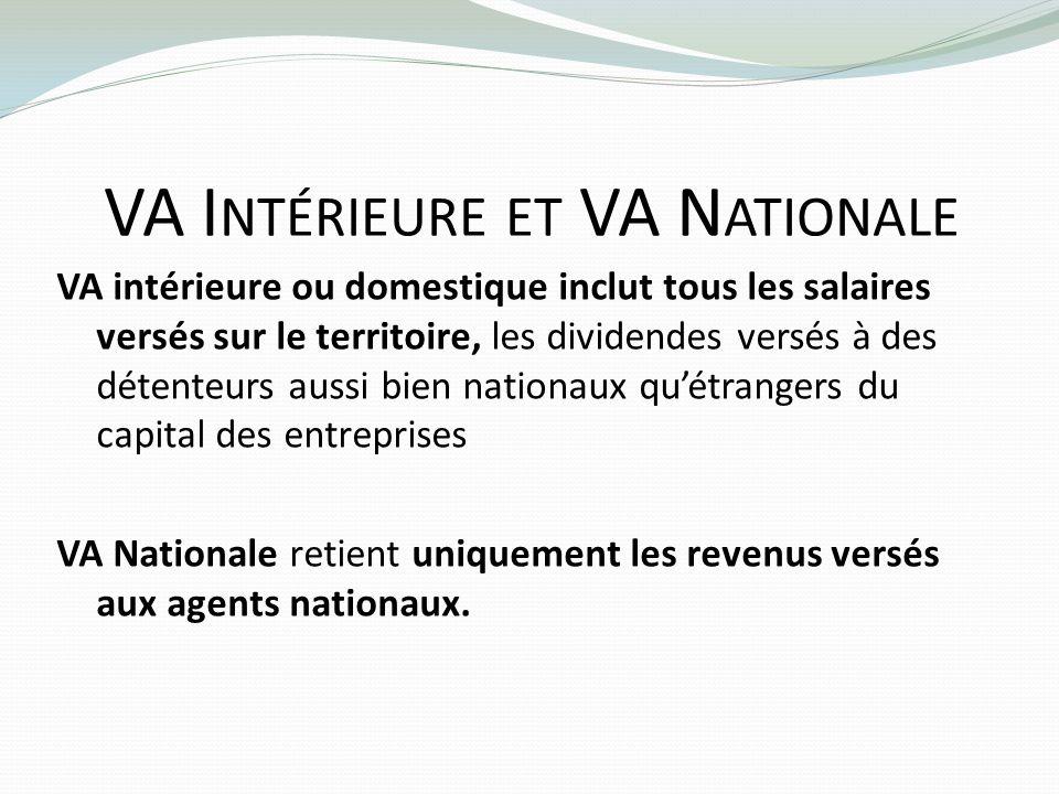 VA I NTÉRIEURE ET VA N ATIONALE VA intérieure ou domestique inclut tous les salaires versés sur le territoire, les dividendes versés à des détenteurs