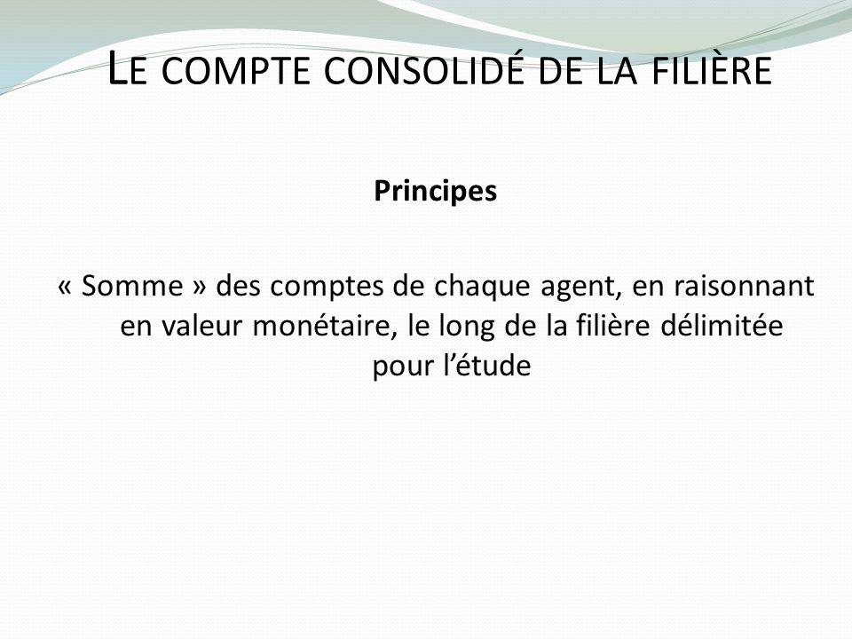 L E COMPTE CONSOLIDÉ DE LA FILIÈRE Principes « Somme » des comptes de chaque agent, en raisonnant en valeur monétaire, le long de la filière délimitée