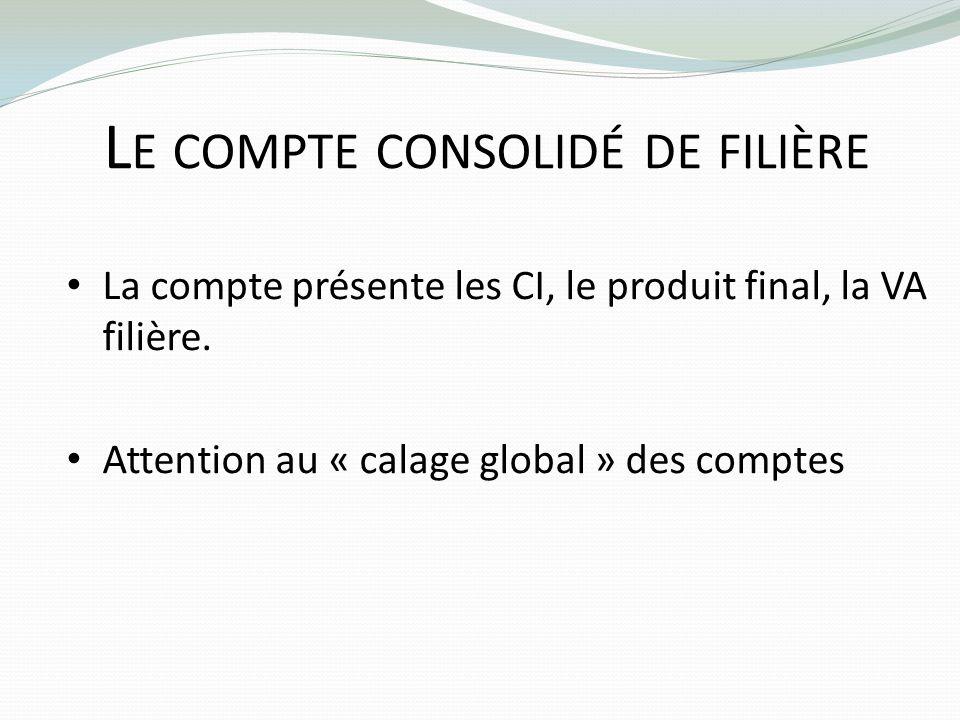 L E COMPTE CONSOLIDÉ DE FILIÈRE La compte présente les CI, le produit final, la VA filière. Attention au « calage global » des comptes
