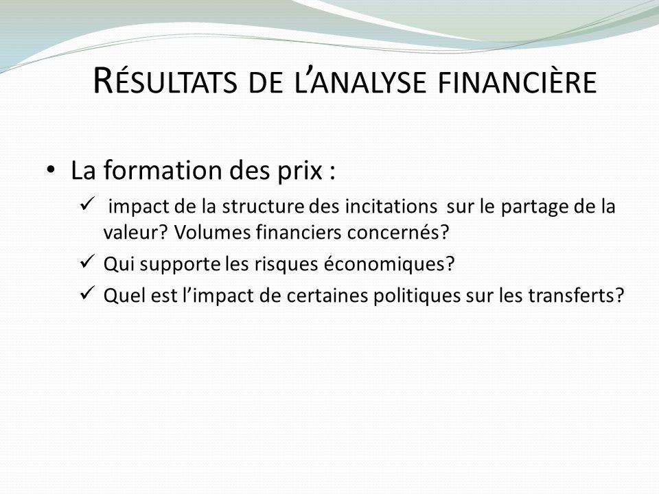 R ÉSULTATS DE L ANALYSE FINANCIÈRE La formation des prix : impact de la structure des incitations sur le partage de la valeur? Volumes financiers conc