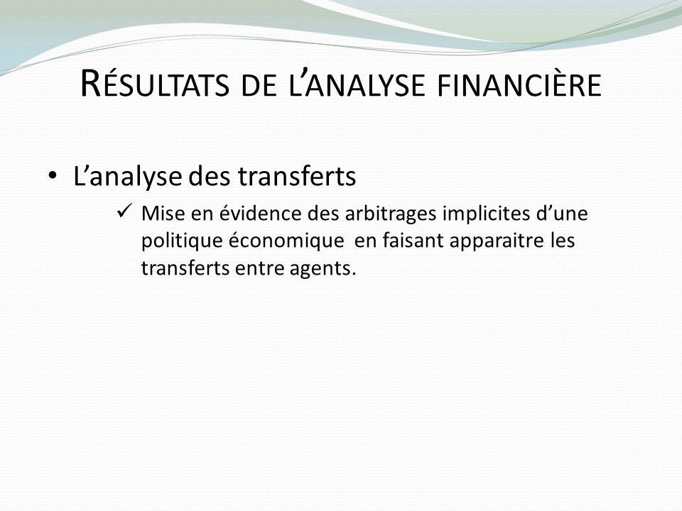 R ÉSULTATS DE L ANALYSE FINANCIÈRE Lanalyse des transferts Mise en évidence des arbitrages implicites dune politique économique en faisant apparaitre